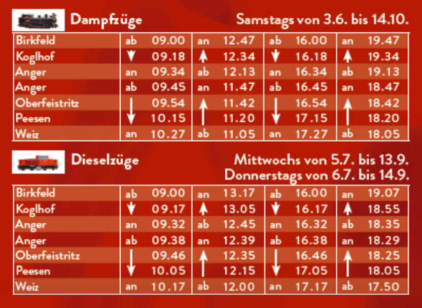 events feistriztalbahn innen
